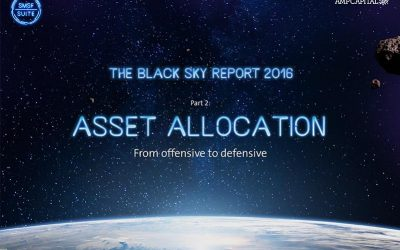 PART 2: Asset Allocation – From offensive to defensive
