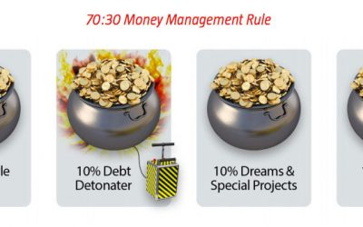 Planting your Wealth Tree – Part 2