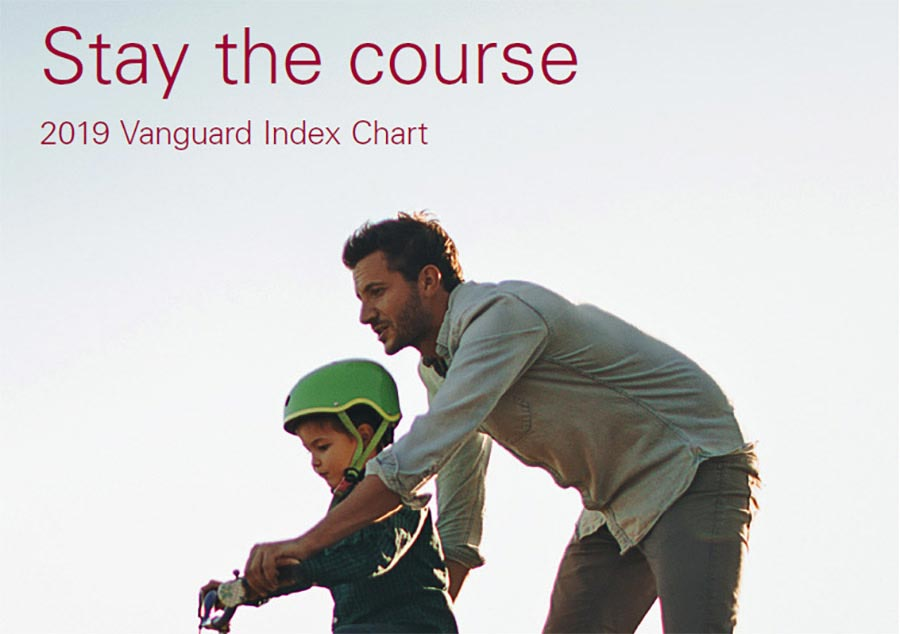 2019 Vanguard Index Chart HOT of the Press